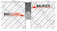 baucord-3